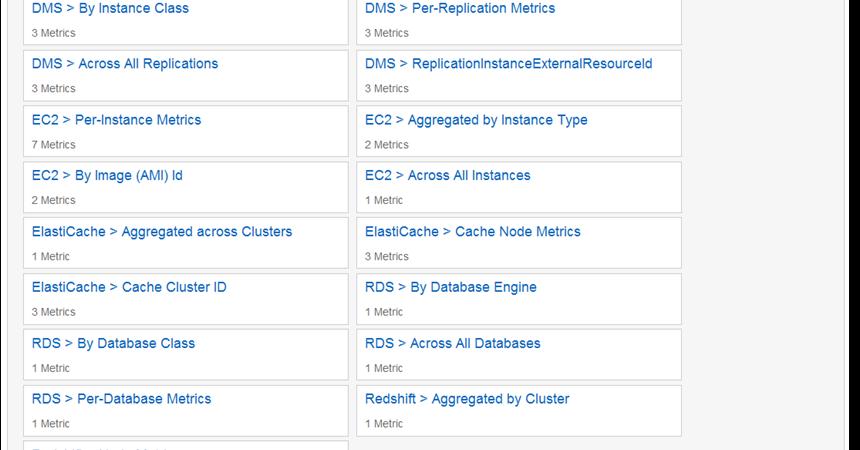 Amazon CloudWatch 업데이트– 통계 보유 기간 확대 및 사용자 인터페이스…